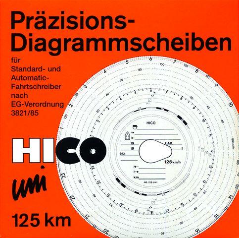 Kotoučky do tachografu Hico - 125
